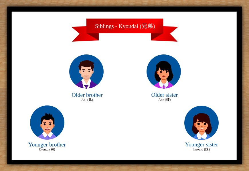 siblings in japanese