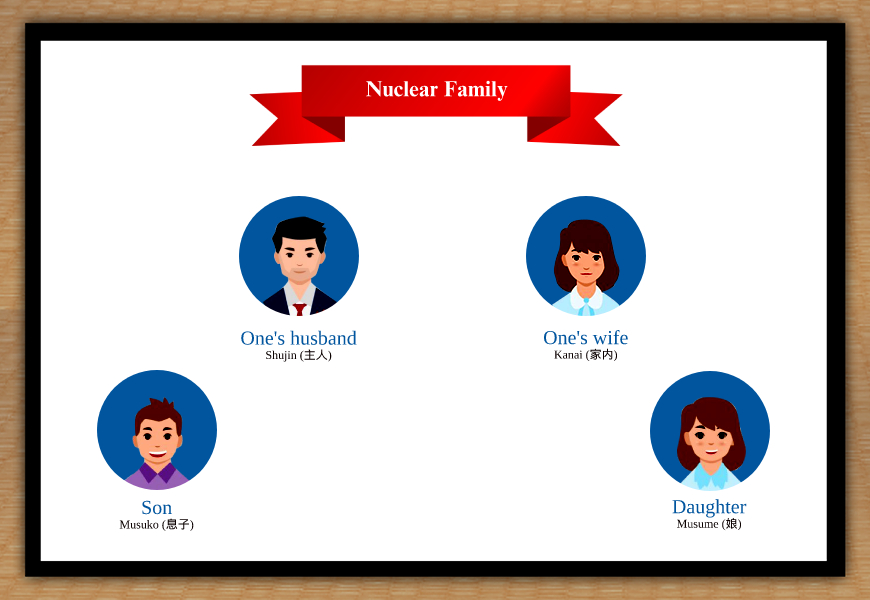nuclear family in japanese